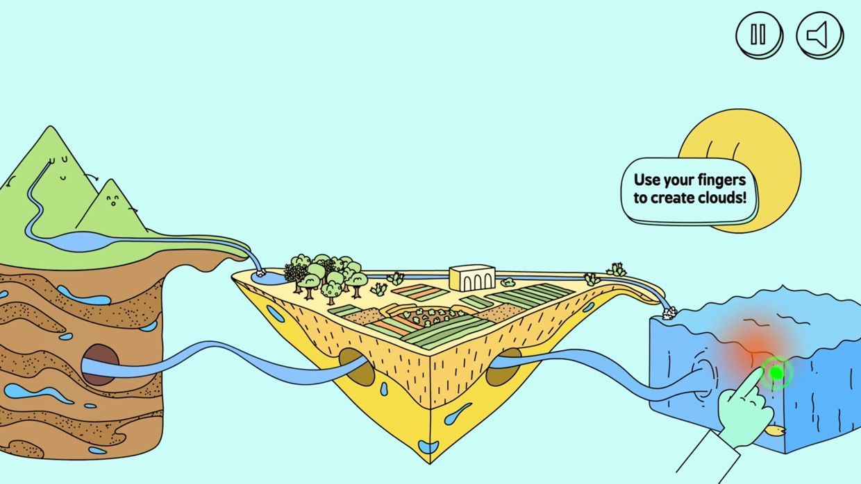Water Cycle — game